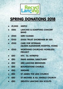 Donations sent out in May 2018